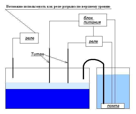 Автодолив воды в аквариум своими руками 40