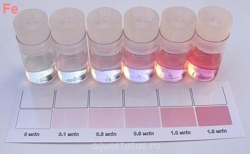 единица фотометрия кобальта с роданидом настоящий