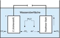 Реактор CO2 - zeich.jpg