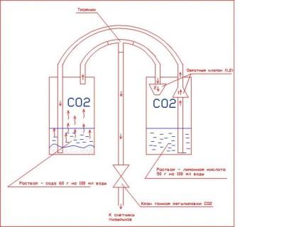 Генераторы СО2 Юрия-TPV - конец браге. - Model.jpg