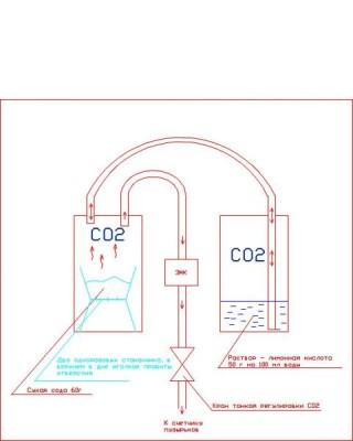 Генераторы СО2 Юрия-TPV - конец браге. - Крышка-Model.jpg
