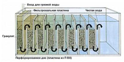образцы самодельных биофильтров - aquarium9.jpg