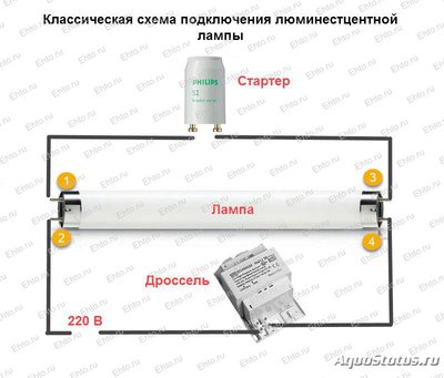 Схема подключения одной люминисцентной лампы - схема подключения люминисцентной лампы для ЭмПРА 1 лампа.jpg